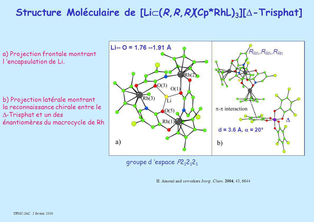Structure Moléculaire de [Li(R,R,R)(Cp*RhL)3][D-Trisphat]